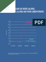 Calorie Increase_10.pdf