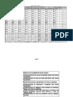 Cuadro Registro Variaciones Sin Evaluación