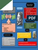 Infografia Del Estructuralismo