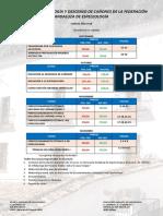 cursos_3er_cuatrimestre.pdf