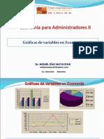5 Gráficas de variables Economía  OK 12-10-18