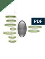 Modelos Gerenciales.pdf