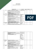 Planificare.cls.6. L2