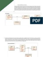 Ejercicios de Diagrama de Clases