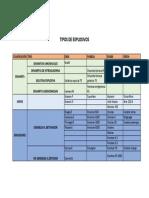 3 Modelo Solicitud Reconocimiento OC CD