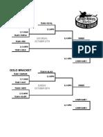 2018 bracket 4x4 playoffs