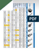 Hougen_Cutter_Chart.pdf