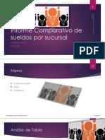 Plantilla Proyecto v2 Dha