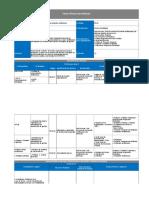 PE2 Gestion Desarrollo y Modernizacion Institucional6