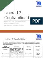 Unidad 2. Confiabilidad