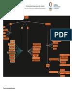 mapa conseptual fundamentos