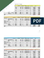 APPENDICES_B.pdf