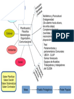 Diagrama Formación CLEBA