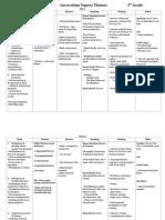 2018 2019 curriculum matrix