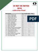 Ranking Final Vi Open Rdr