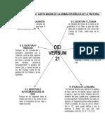 p.william Segura ESQUEMAS DV 21-26