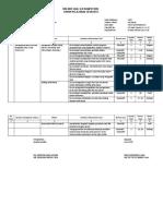KISI KKPI Analisis Sm 1 2010-2011