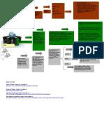 Copia de ACT3 WEB