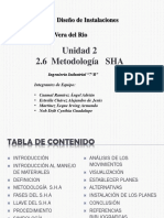 2.6 Metodologia SHA