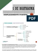 Bombas de Diafragma