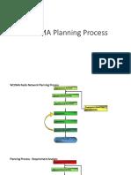 Planning WCDMA_Assestment 3g v112.pptx