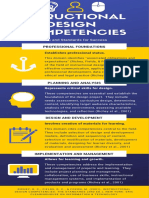 instructional design competencies infographic j dulek