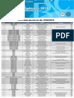 rankings-racas-2018_8.pdf