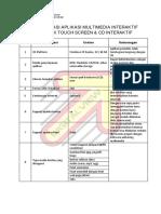 Spesifikasi Aplikasi Ekiosk-CD Interaktif Dan Prosedur Order