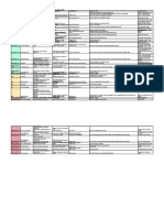 MSK Checklist