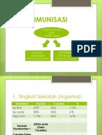 Presentasi MR Untuk Linsek 2
