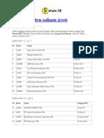 Daftar Emiten Saham 2016