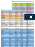 Contraventii rutiere 2018.pdf