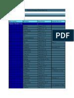 Fiesta Date List