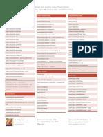 JavaScript unit testing tools Cheat Sheet