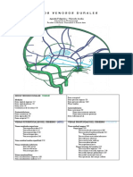 venas del cerebro senos.pdf