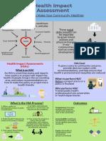 HIA Infographic