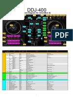 DDJ-400_Hardware_Diagram.pdf