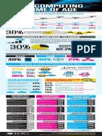 2018 IDG Cloud Computing Infographic