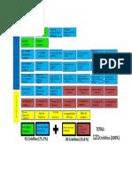 plan-de-estudios-especializacion-en-ortodonciaudc.pdf