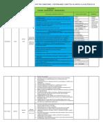 1a Actividades a Desarrollar en El Pat Por Comisiones y Responsables Directos en Apoyo a La Gestion 20181