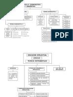5 MAPAS CONCEPTUALES.docx