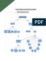 Mapa Conceptual de Métodos Cuantitativos