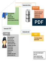 Diagrama de Proyecto