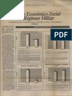 Cieplan Balance Económico-social dictadura