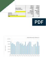 Actividad 2 Evaluativa estadística
