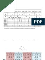 3.44.1 Tabla de Equivalencias INGLES Aprobada en CD 15 Abril 2011