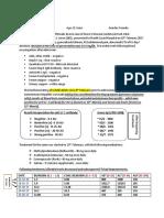 Case Summary - Autoimmune Hepatitis.pdf