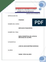 Mapa Conceptual- Bolsa Mexicana de Valores