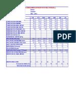 Rovello Parametros Diseñov3.2