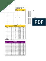 Calculo de Indices y Tasas2